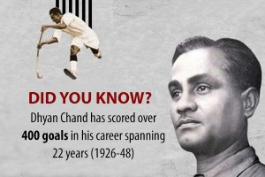 image dhyanchand (2)